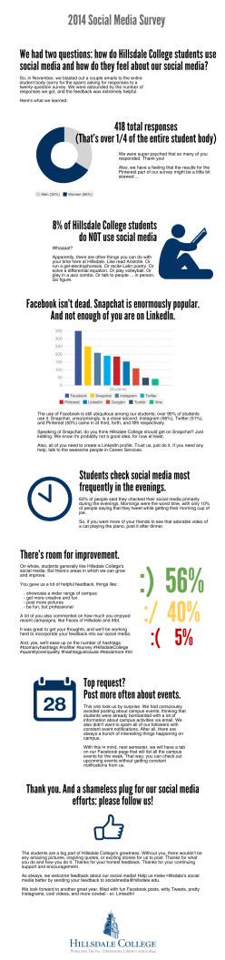 2014 Social Media Survey